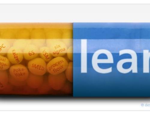 El Lean Healthcare en las organizaciones sanitarias